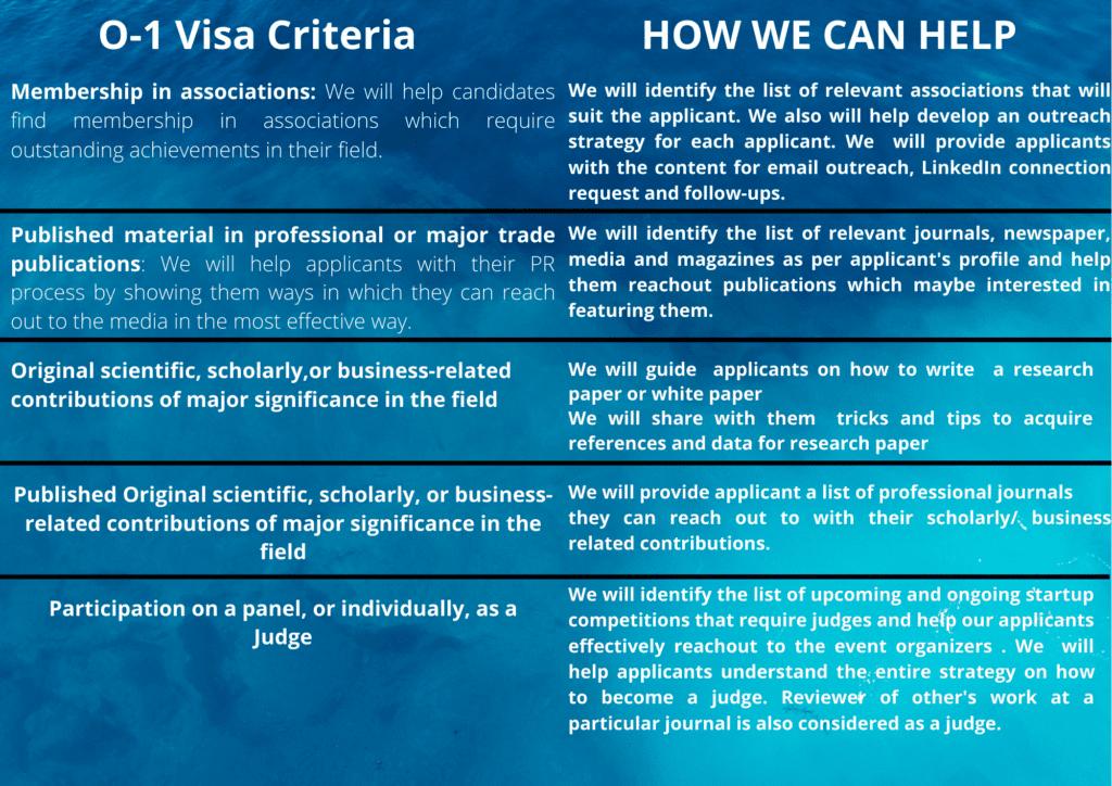 o-1 visa criteria