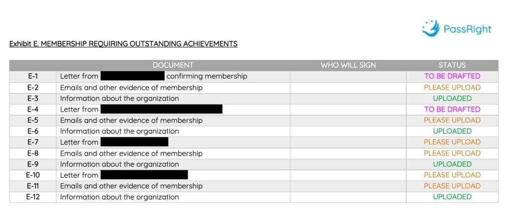 Membership Requiring Outstanding Achievements